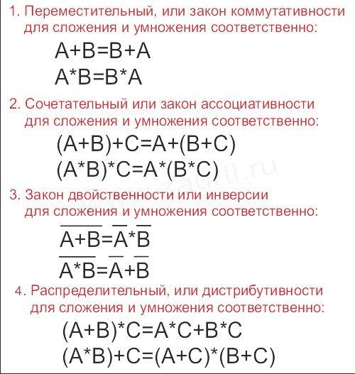 Тождества алгебры логики: