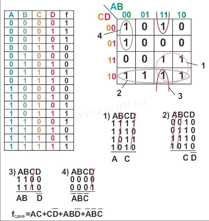 Logika7.jpg
